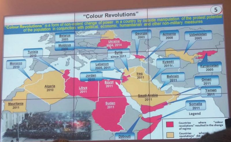"""Used with permission by author Anthony H. Cordesman, Russia and the """"Color Revolution"""". Figure 1. Photograph of a slide presented by General Gerasimov in 2014.20 """"'Colour Revolutions' is a form of non-violent change of power in a country by outside manipulation of the protest potential of the population in conjunction with political, economic, humanitarian and other non-military measures."""""""