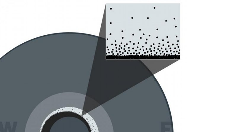 A simplified graphic of the inner Earth as described by the new research. The white and black layers represent a slurry layer containing iron crystals. The iron crystals form in the slurry layer of the outer core (white). These crystals 'snow' down to the inner core, where they accumulate and compact into a layer on top of it (black). The compacted layer is thicker on the western hemisphere of the inner core (W) than on the eastern hemisphere (E). CREDIT University of Texas at Austin/Jackson School of Geosciences