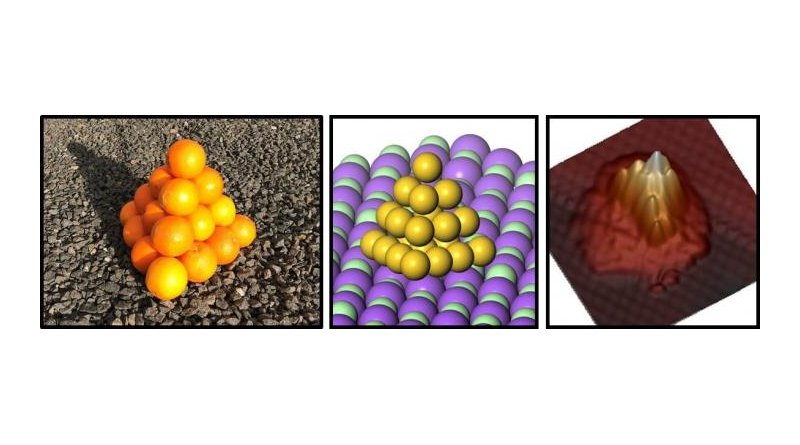 A model of 20 oranges is compared with the theoretical and experimental structure. CREDIT KU Leuven