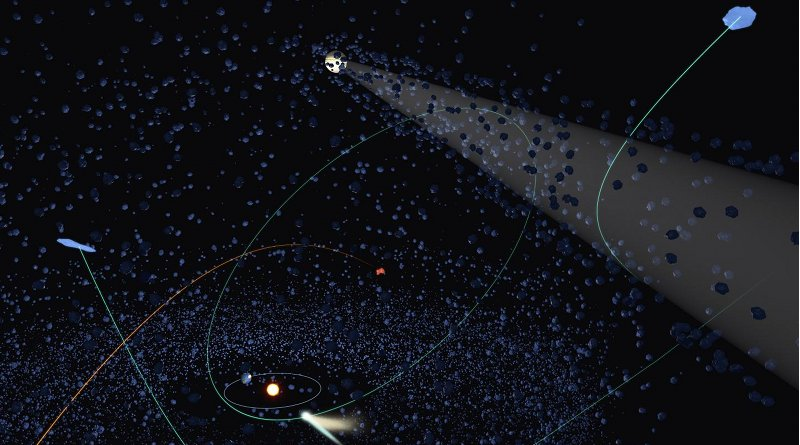 Researchers calculated the typical paths of long-orbit comets (blue) perturbed by a passing gas-giant-sized object (white) and objects of interstellar origin (red). CREDIT NAOJ