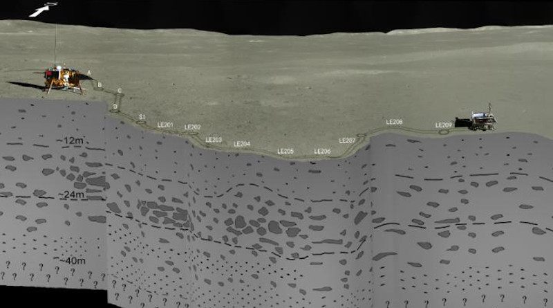 The subsurface stratigraphy seen by Yutu-2 radar on the farside of the moon. CREDIT CLEP/CRAS/NAOC