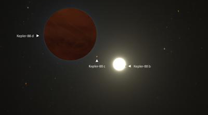 This is an artist's illustration of the Kepler-88 planetary system. CREDIT W. M. KECK OBSERVATORY/ADAM MAKARENKO