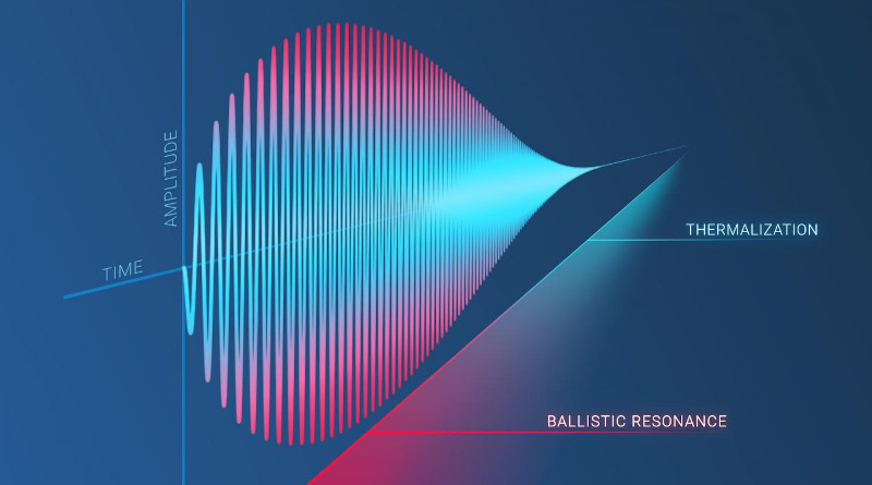 Researchers discovered a new physical phenomenon of 'ballistic resonance'. CREDIT: Peter the Great St.Petersburg Polytechnic University