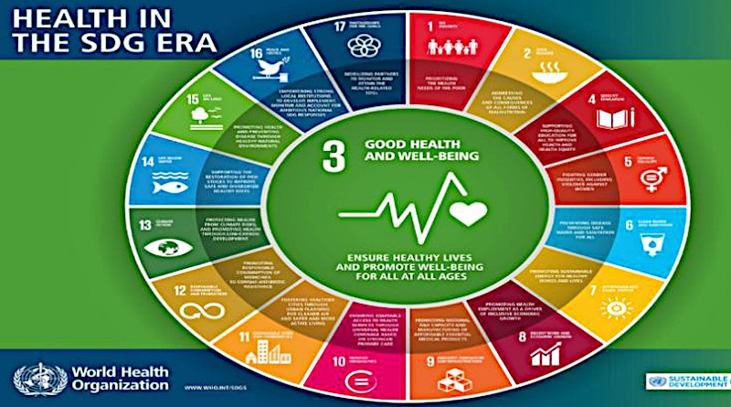 Health In The SDG ERA. Credit: World Health Organization