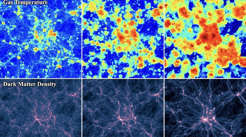Computer simulation of the evolution of the large-scale structure (bottom) and the temperature (top) of the Universe. The time flows from the left to the right panels, with the rightmost panel showing the present-day epoch. CREDIT: D. Nelson / Illustris Collaboration.