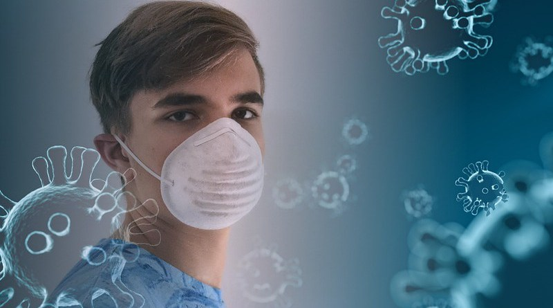 Coronavirus Young Man Mask Virus Covid-19