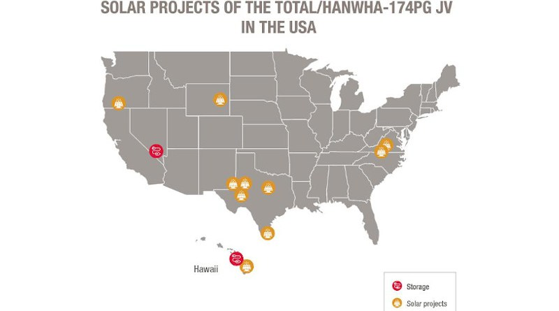 Solar Projects of the Total-Hanwha 174PG JV in the USA