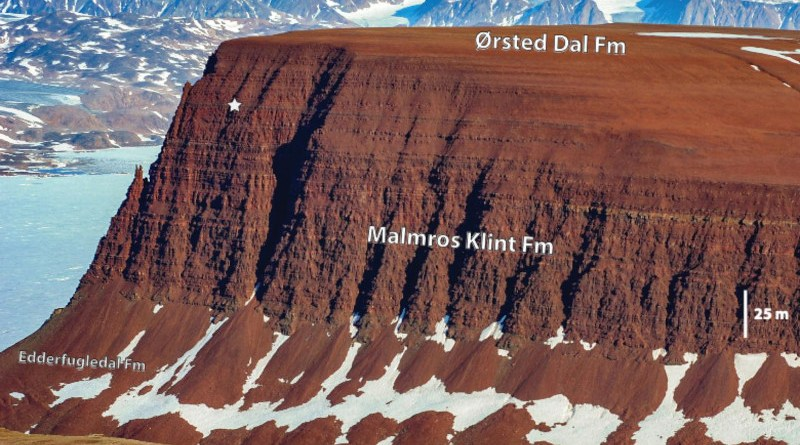 A cliff in Jameson Land Basin in central East Greenland, the northernmost site where sauropodomorph fossils are found. The labels point out several series of layers that helped the researchers precisely date the oldest sauropodomorph fossils in North America. CREDIT Lars Clemmensen