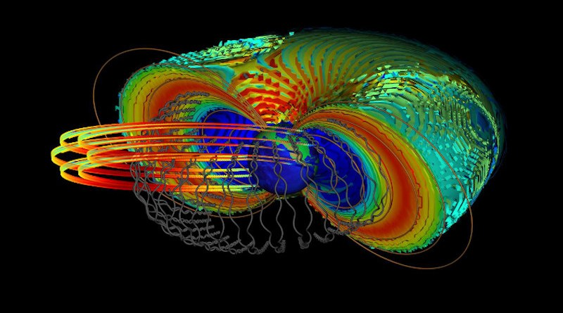 The contours in color show the intensities of the radiation belts. Grey lines show the trajectories of the relativistic electrons in the radiation belts. Concentric circular lines show the trajectory of scientific satellites traversing this dangerous region in space. CREDIT Ingo Michaelis and Yuri Shprits, GFZ