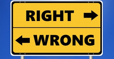 Ethics Right Wrong Ethical Moral Integrity