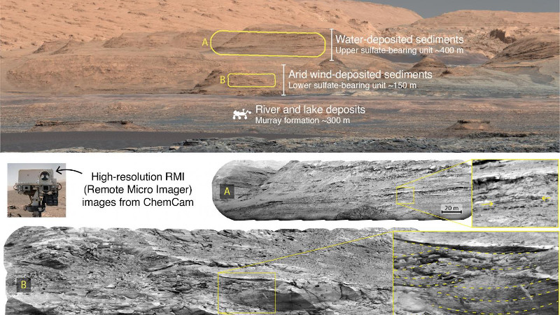 Mars Didn't Dry Up All At Once