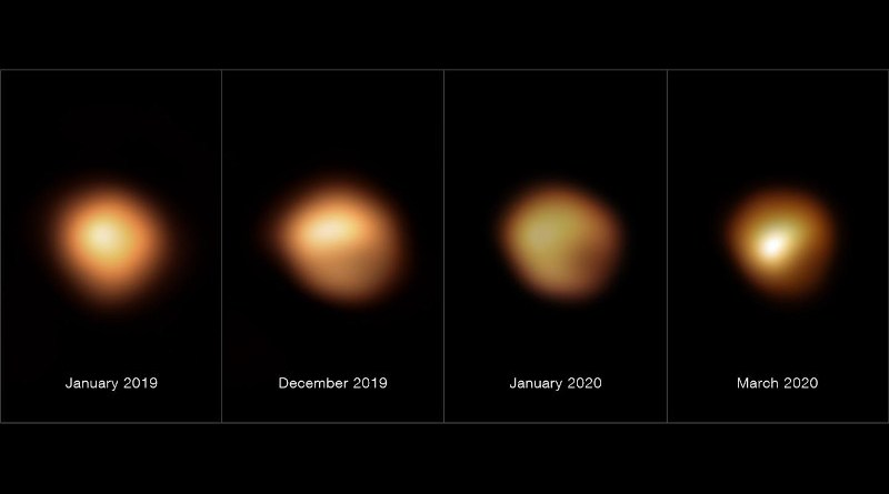 These images show the surface of the red supergiant star Betelgeuse during its unprecedented dimming, which happened in late 2019 and early 2020. The image on the far left, taken in January 2019, shows the star at its normal brightness, while the remaining images, from December 2019, January 2020, and March 2020, were all taken when the star's brightness had noticeably dropped, especially in its southern region. CREDIT ESO/M. Montargès et al.