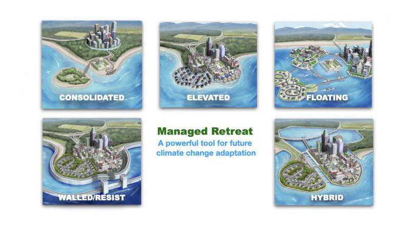 Managed retreat is the purposeful movement of people, buildings and infrastructure away from areas vulnerable to flooding, sea level rise or other climate change hazards. Used strategically, it can open the door to new possibilities. CREDIT Mach, Siders.