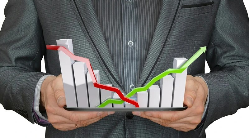 Economy Economic Growth Financial Planning Report Chart Business Analysis