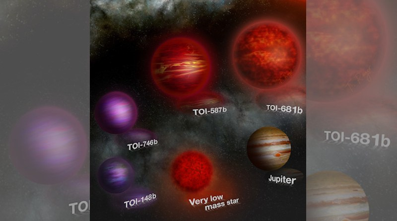 This artist's illustration represents the five brown dwarfs discovered with the satellite TESS. These objects are all in close orbits of 5-27 days (at least 3 times closer than Mercury is to the sun) around their much larger host stars. CREDIT: © 2021 Creatives Commons Attribution-NonCommercial-ShareAlike 4.0 International (CC BY-NC-SA 4.0) - Thibaut Roger - UNIGE