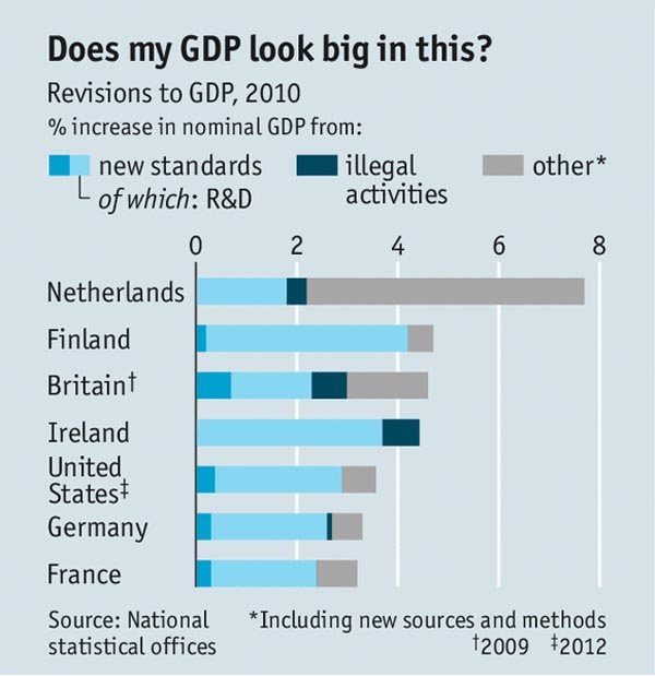 000a Economist-025 GDP.jpg