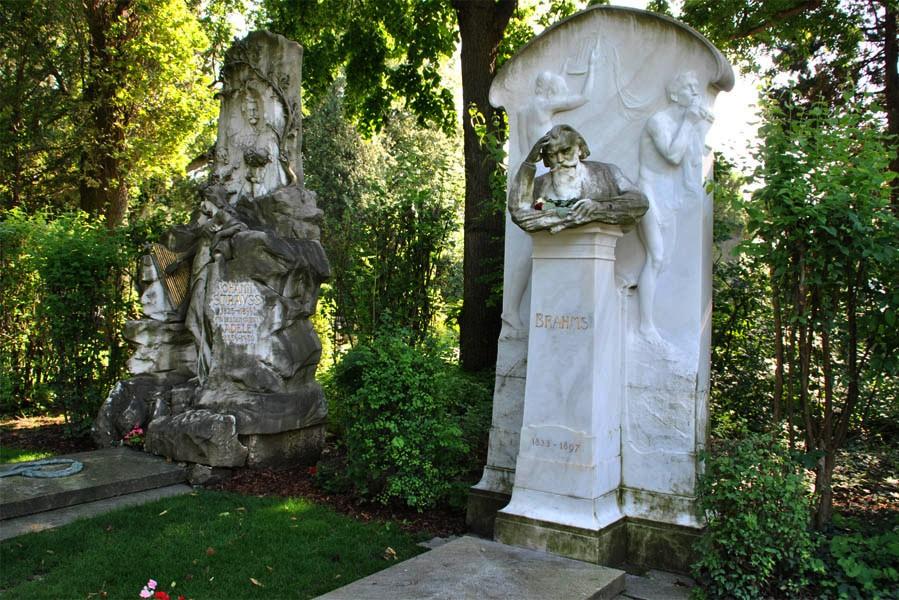 Image result for zentralfriedhof vienna