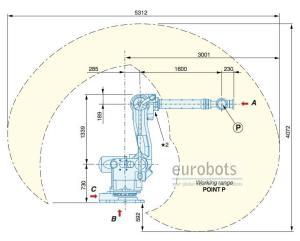 Robot used UP165100 | Eurobots