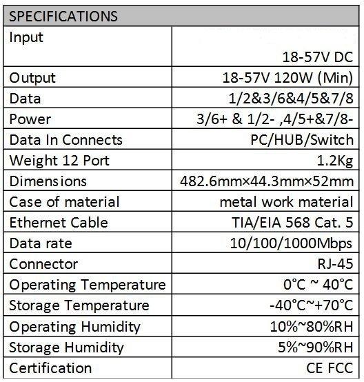 poe-injector-12-port-gigabit-tech