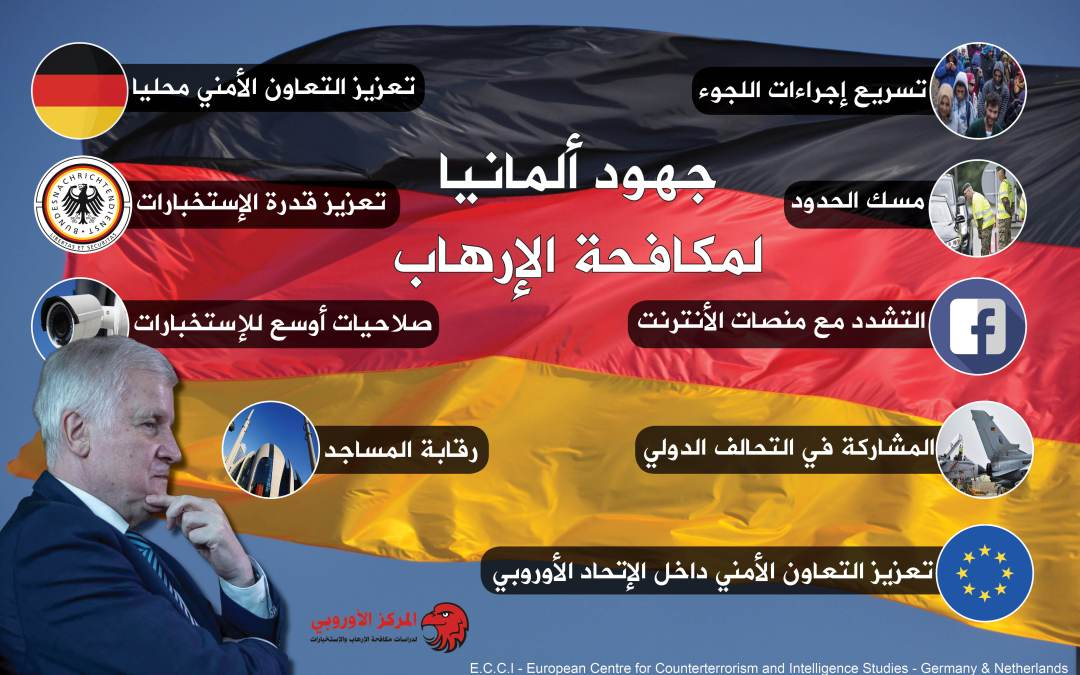 مكافحة الإرهاب في المانيا .. مساعي جديدة لمواجهة التهديدات