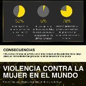 Violencia contra las mujeres.