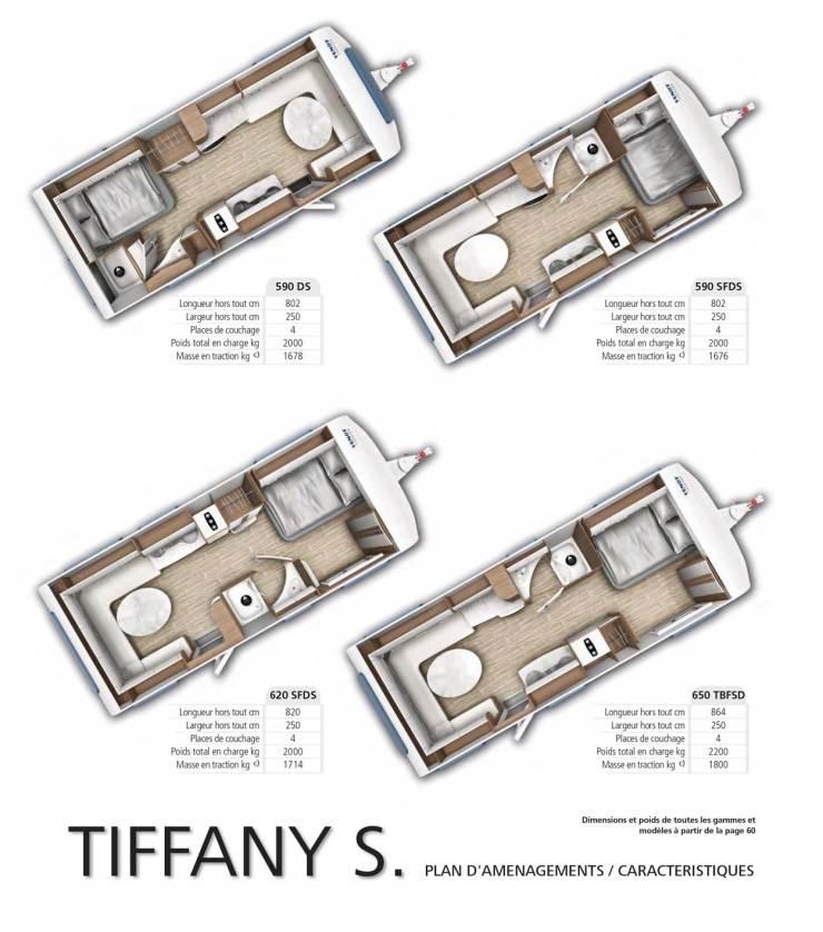 Fendt Tiffany S 2021 plan d'aménagement et caractéristiques