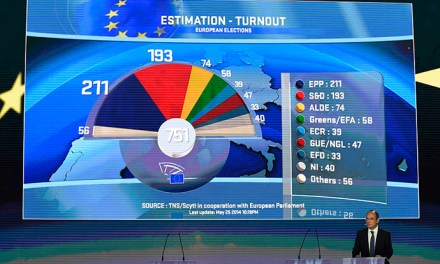 EP Elections 2014 – A Narrow Path Against Austerity, A Dangerous Misstep Towards…