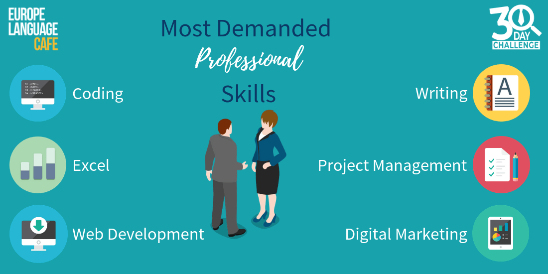 most demanded personal and professional skills