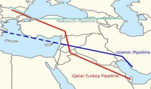 qatarislamicpipelines