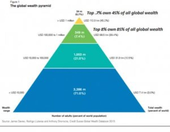 1wealth-pyramid2015