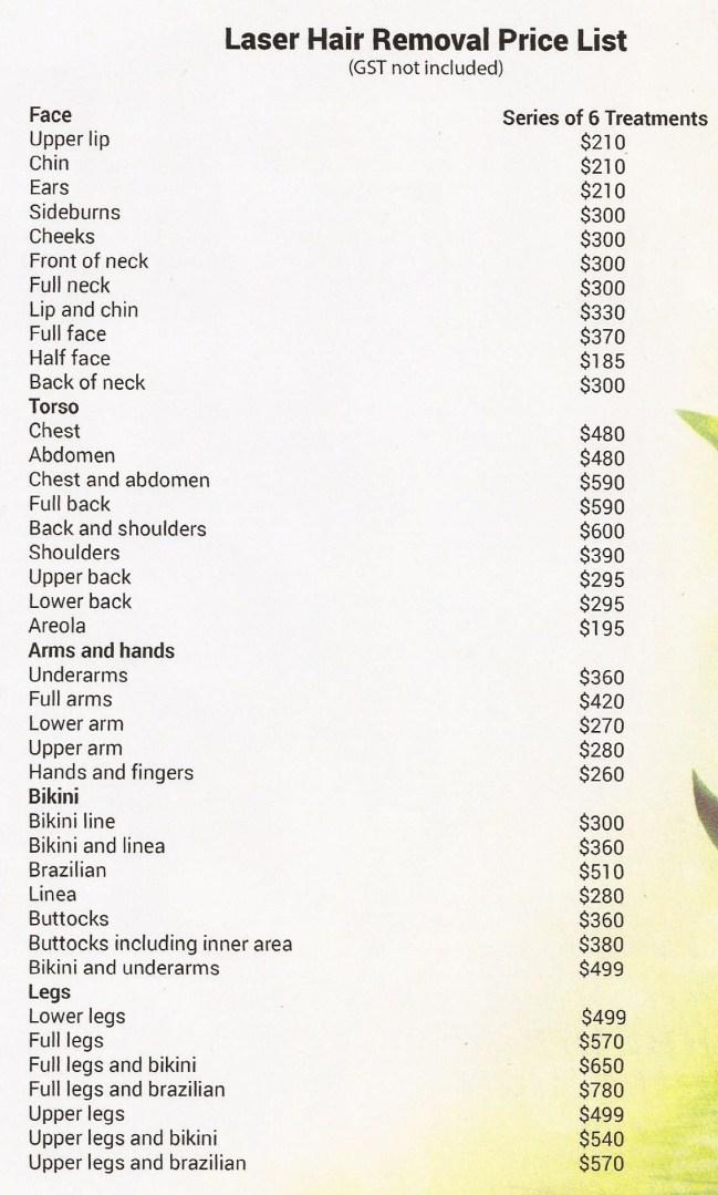 sazan prices