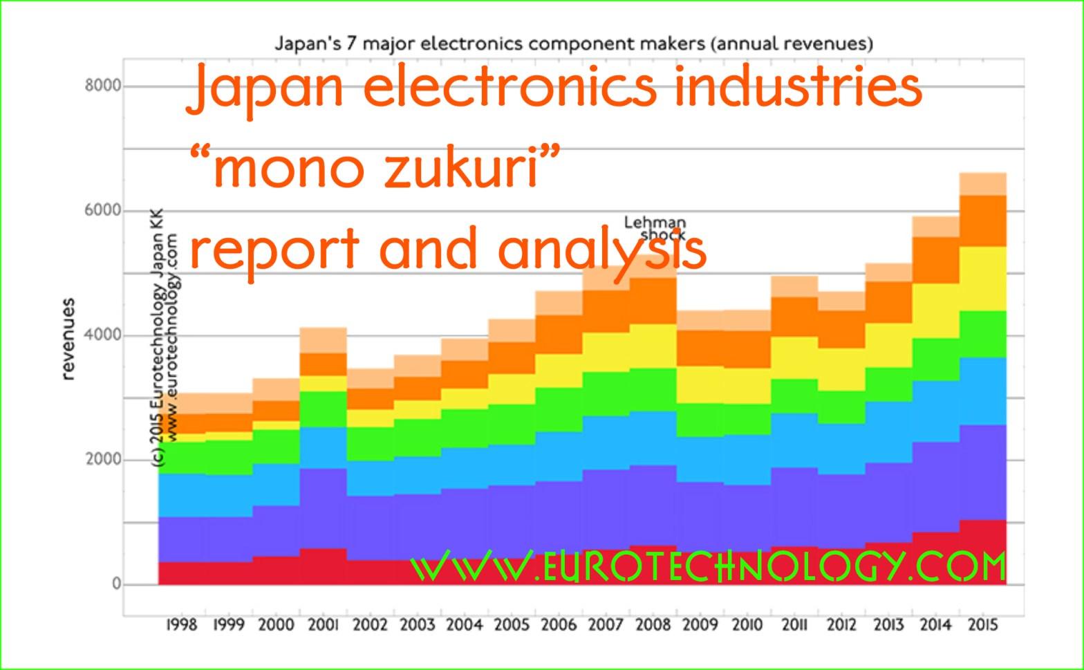eurotechnology report on Japan's electronics industries - mono zukuri