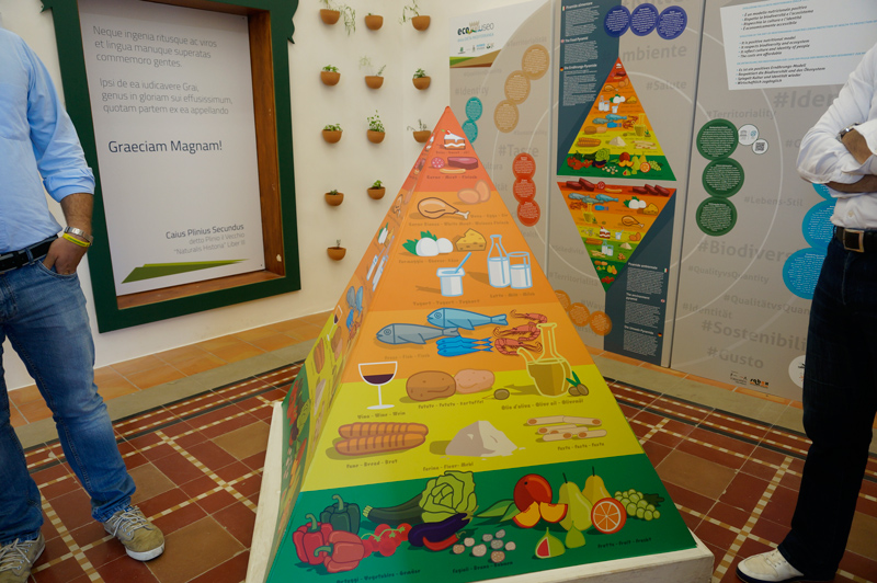 Museo-Dieta-Mediterranea-piramide