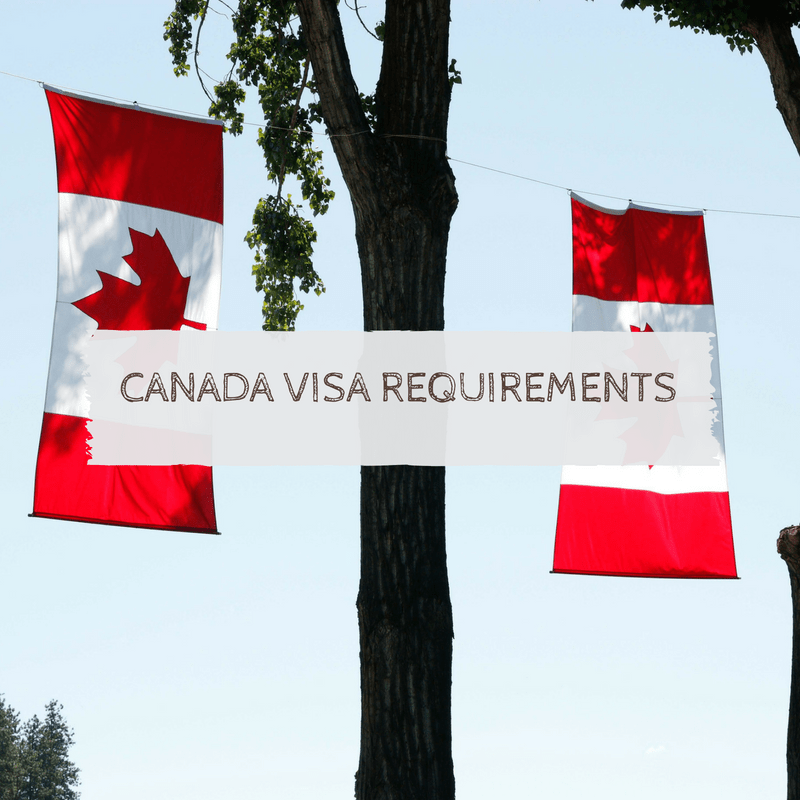 Canada Visa Requirements Online Application For Kenyans 2020