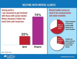 mental health graphic