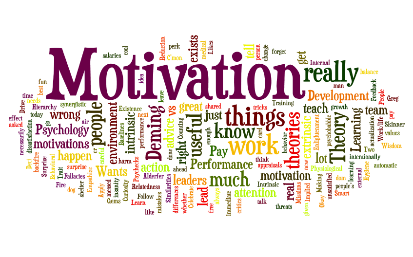 motivation word cloud new - Losing Focus on Your Goals Makes You More Motivated