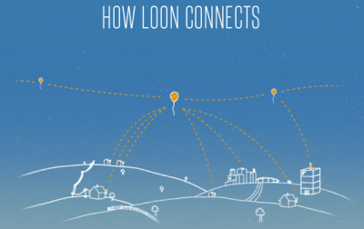 Le projet Loon