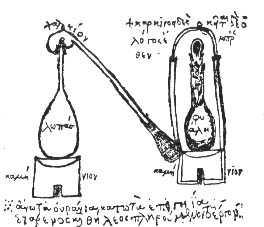 Appareil à distiller de Zosime, d'après Marcelin Berthelot,