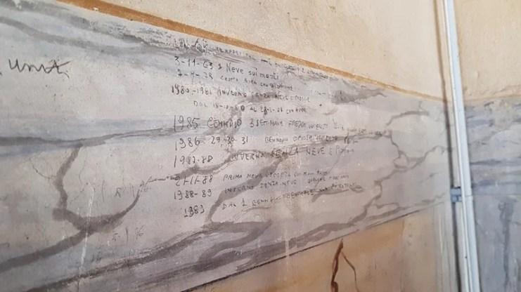 Museo dell'energia a Varallo Sesia scritte sui muri dei lavoratori di un tempo..
