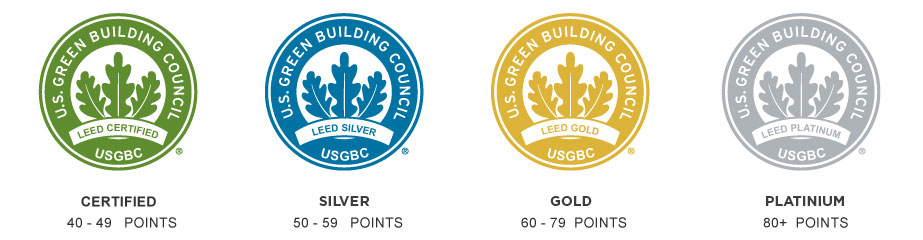Leed Certification And Accreditation Process
