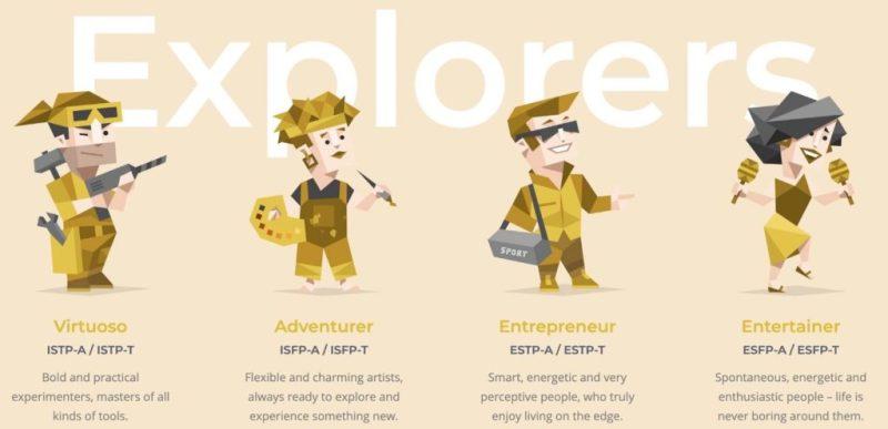Explorers: 16 personalities test
