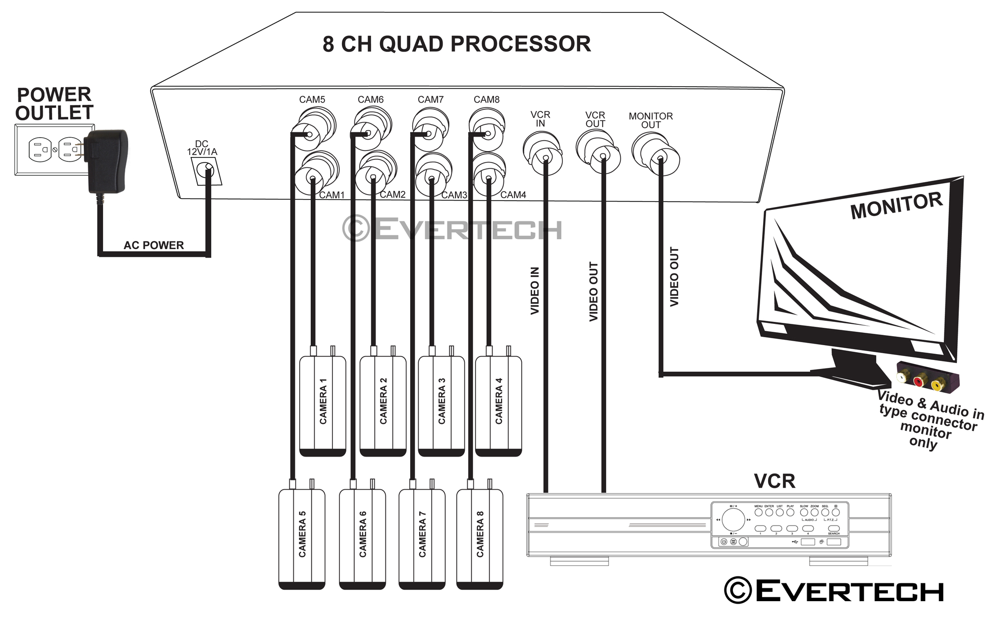 Ev Cq208 8 Channel Color Quad Processor High Quality Splitter Switch With Power Adapter Evertech Usa