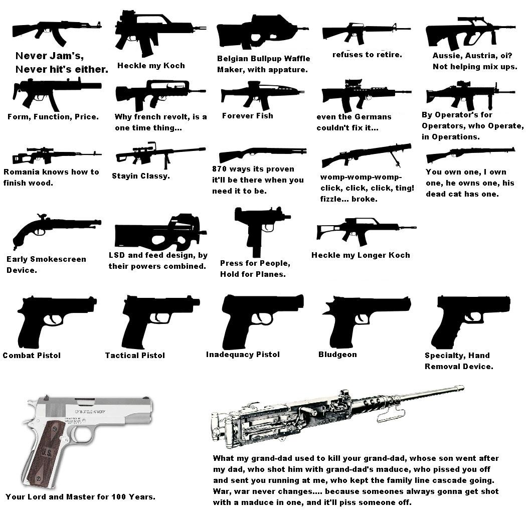 K R Guns