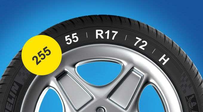 How To Choose the Right Tire on Everyman Driver