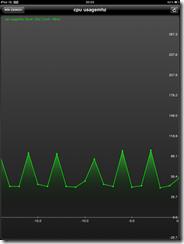 Guest CPU Usage Mhz