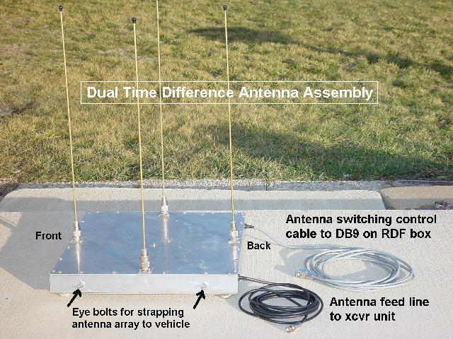 doppler antenna array