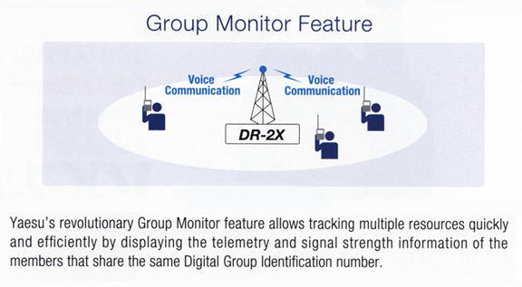 DR-2X Group Monitor - System Fusion