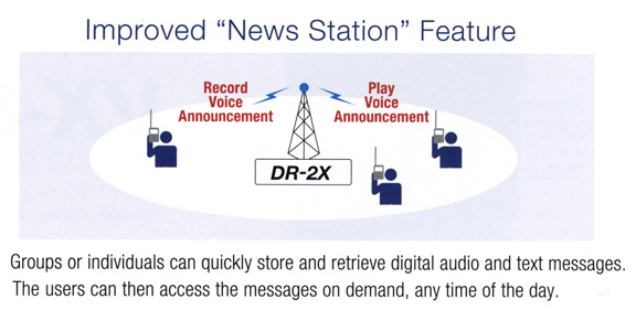 DR-2X News Station - System Fusion