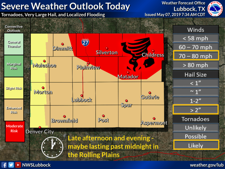 severe Weather NWS 20190507