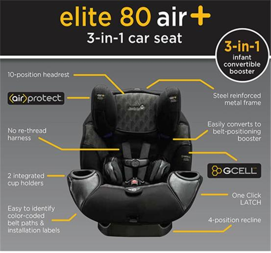 elite80